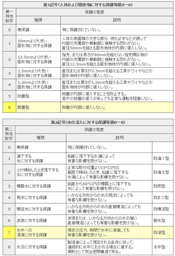 iphone7_142016-9-8